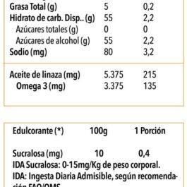 Omega 3 – Sunvit life (40 gomitas)